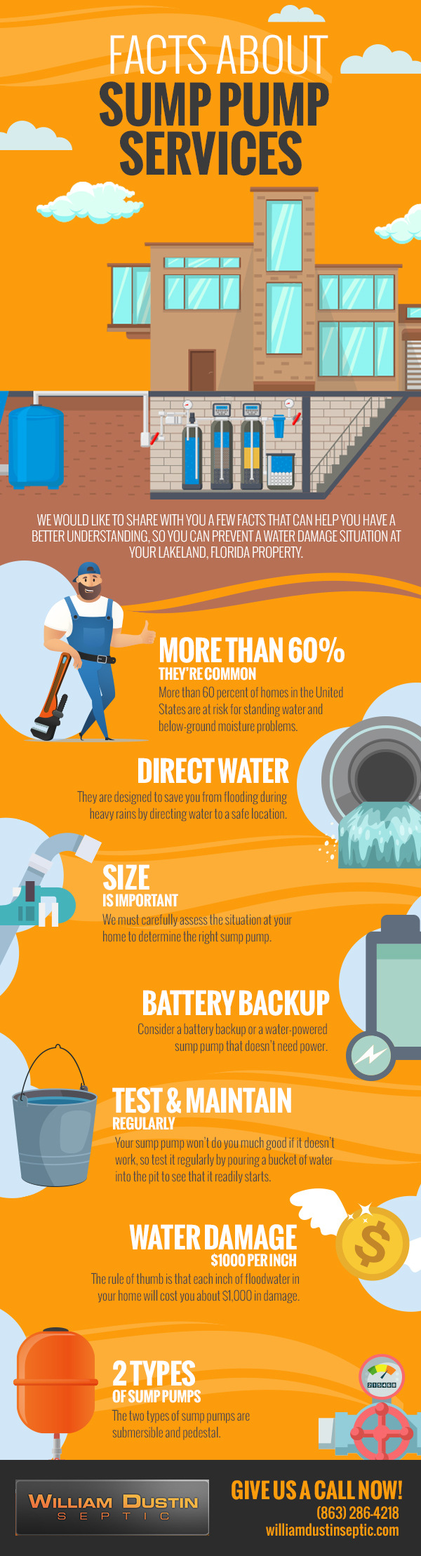 Facts About Sump Pump Services [infographic]