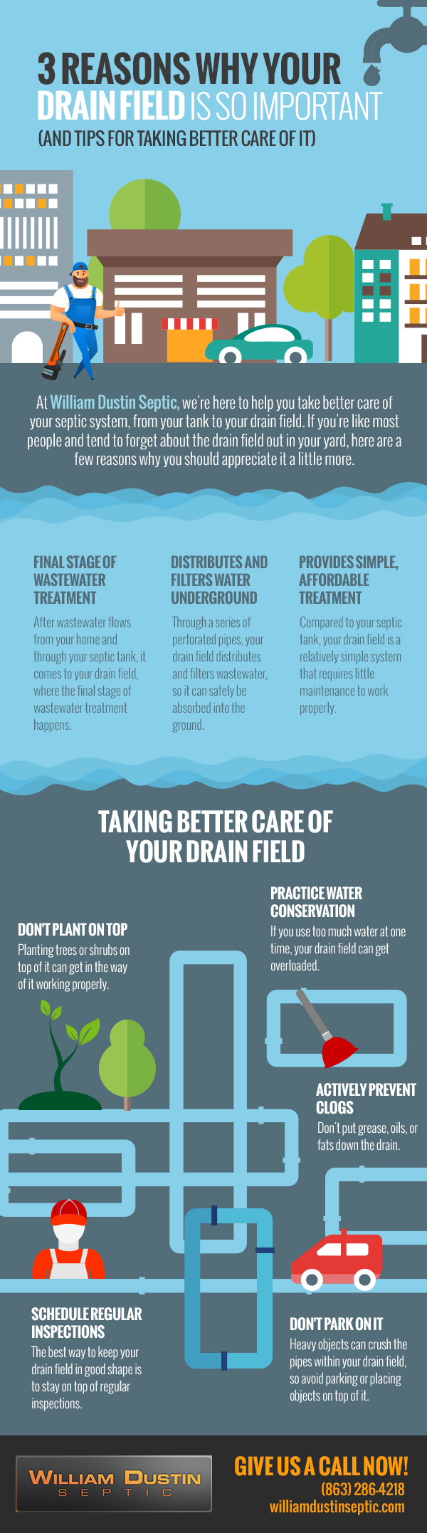 3 Reasons Why Your Drain Field is So Important (and Tips for Taking Better Care of It) [infographic]