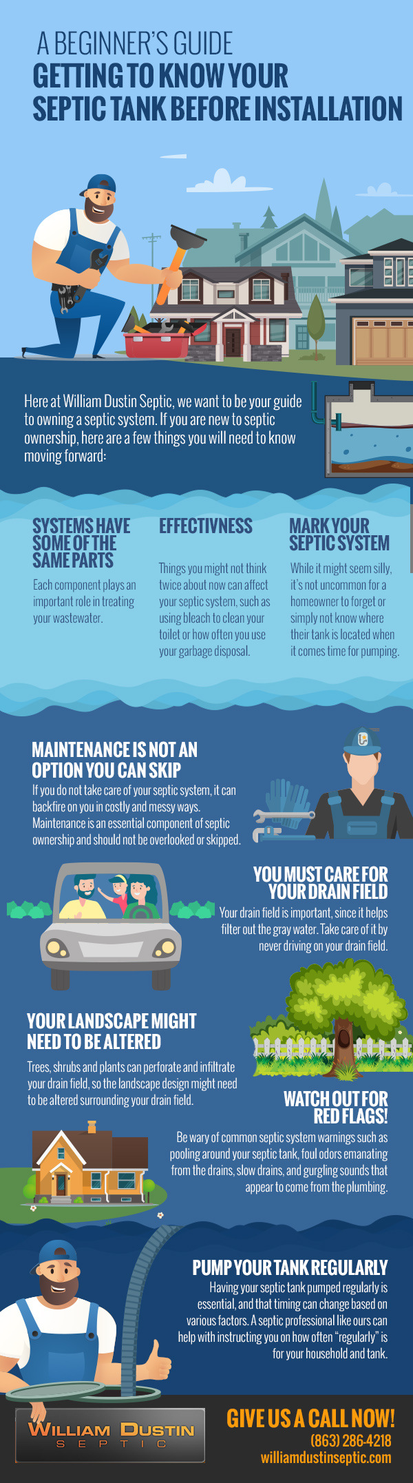 A Beginner's Guide: Getting to Know Your Septic Tank Before Installation [infographic]
